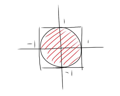 Pi estimation